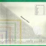 Himachal Pradesh Distance chart
