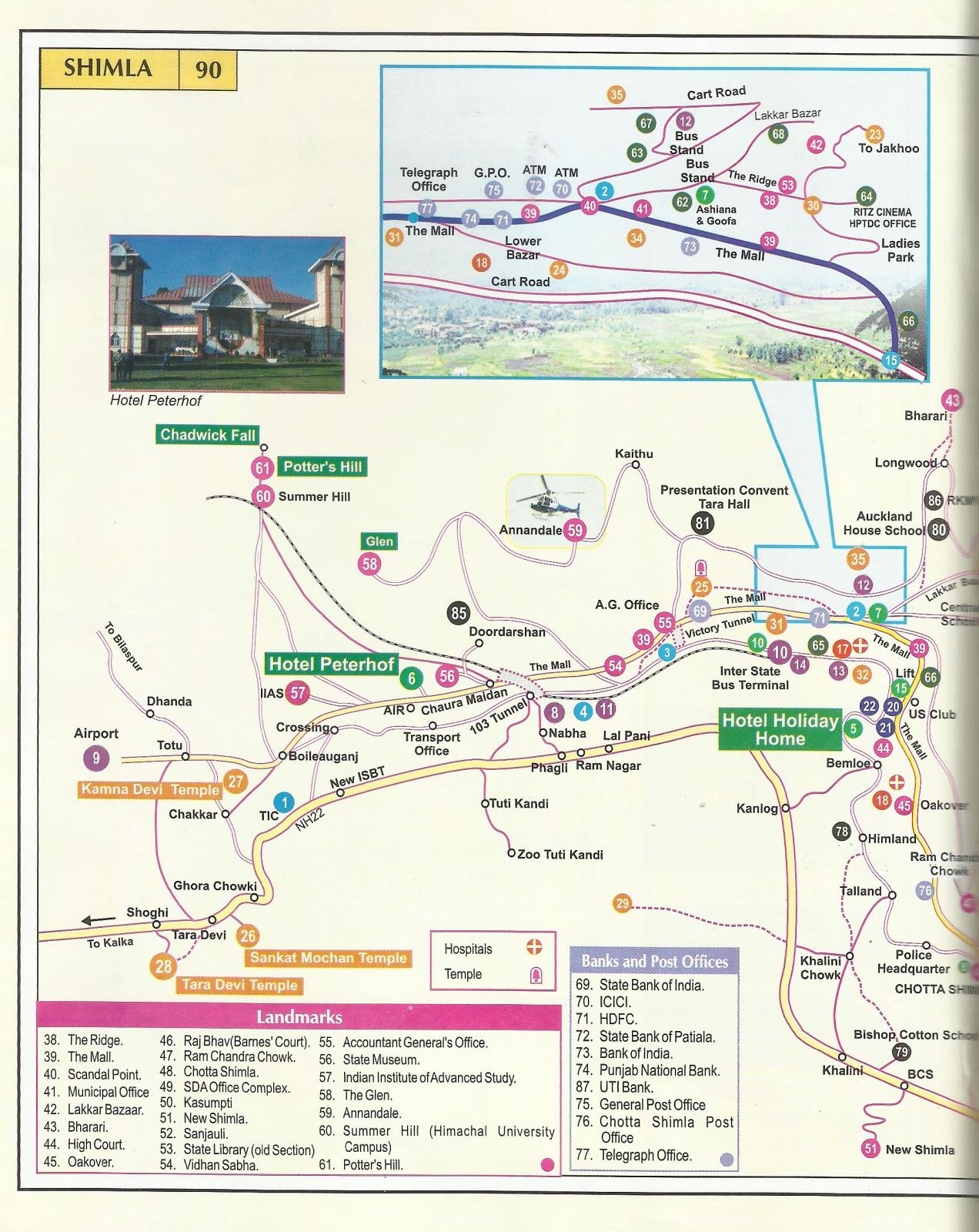 tourist map shimla city  – himachal pradesh travel guide - tourist map shimla city